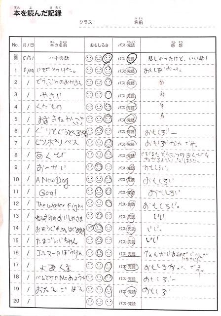 record-A