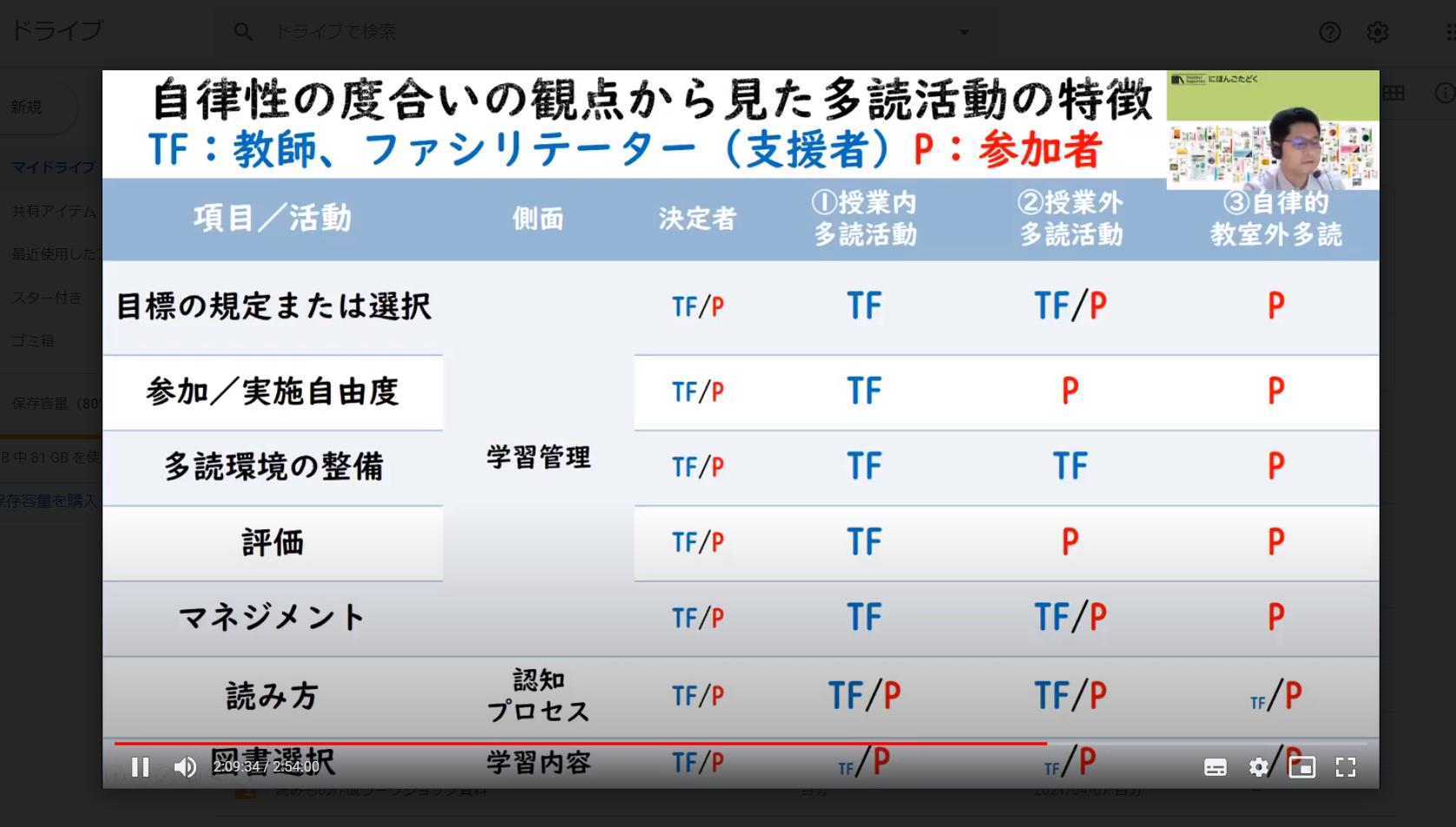 takahashi_sympo